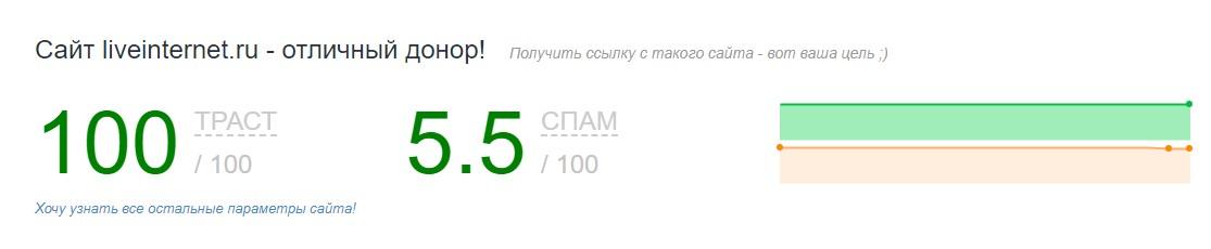 Screenshot 6 [SEO] ПОЛНЫЙ Гид По Бесплатному Продвижению Сайтов Анны Ященко